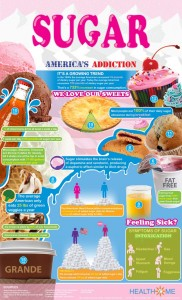sugar-americas-addiction-feeling-sick-symptoms-of-sugar-intoxication