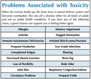 toxicity-chart_med